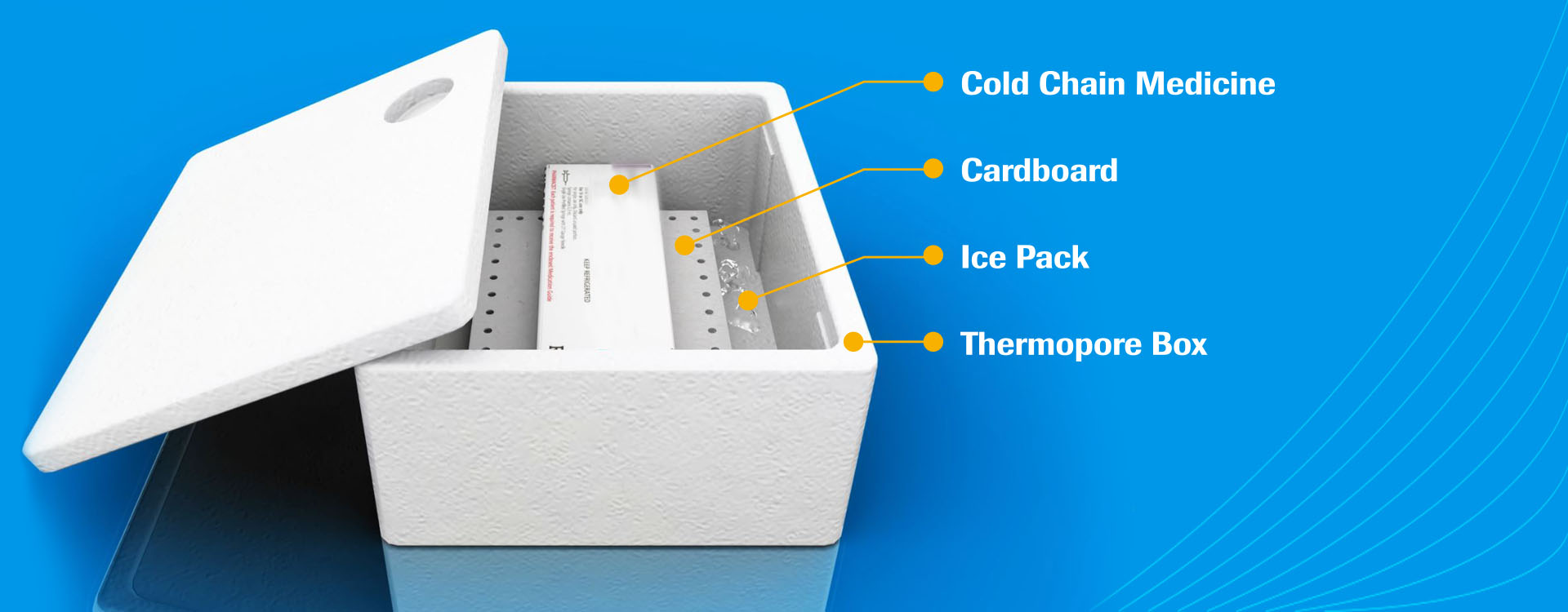 Cold Chain for Medicine and its Importance