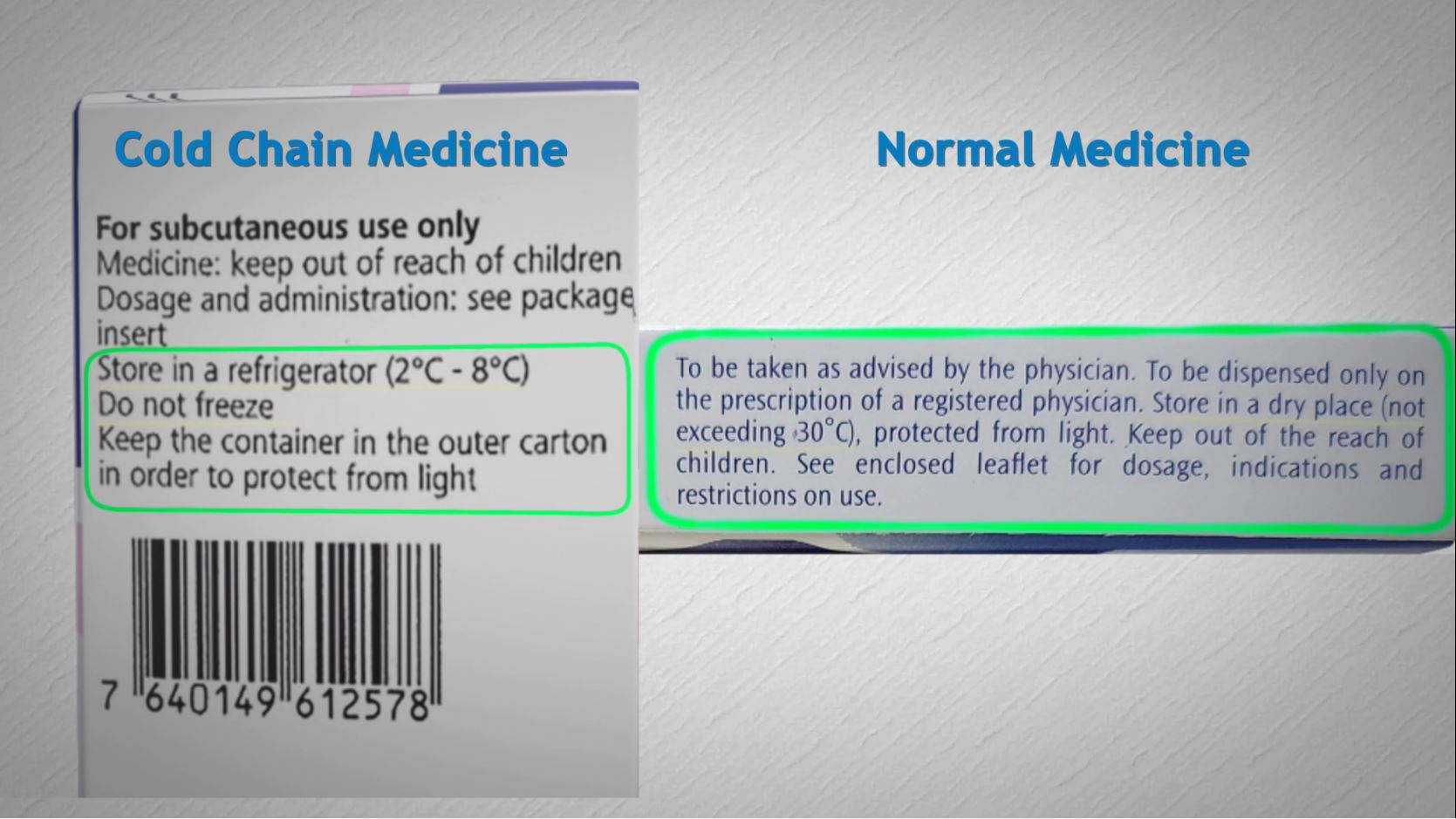 Cold Chain & Normal Medicine Storage Condition
